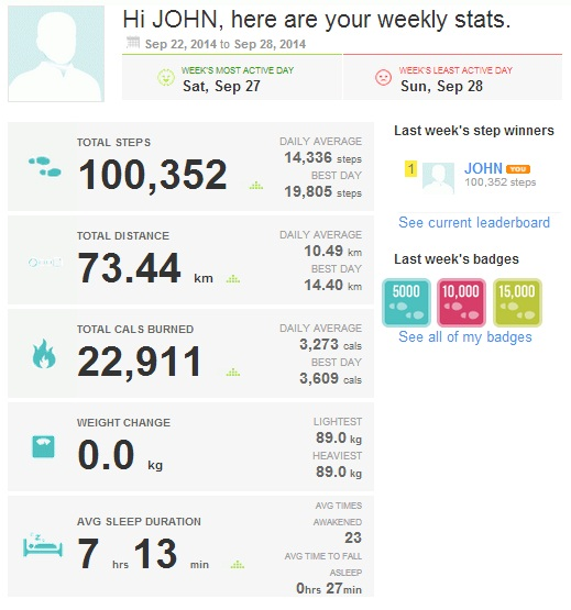 raport saptamanal Fitbit Flex