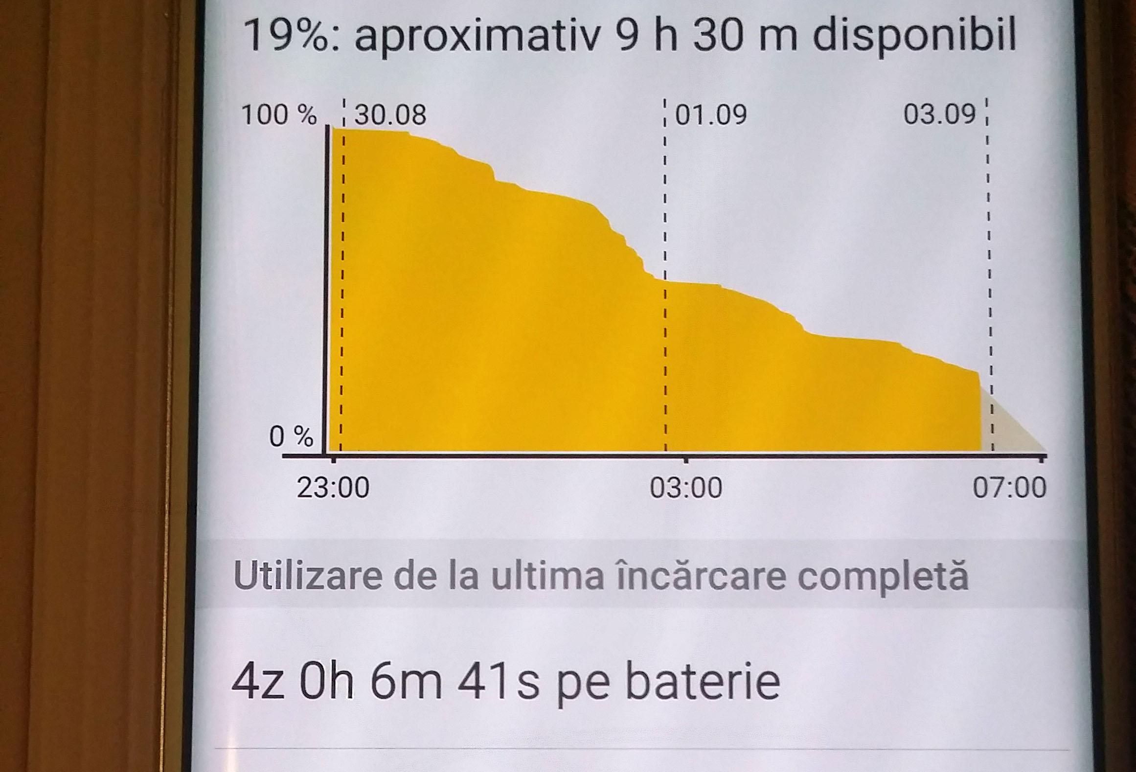 baterie s6 edge