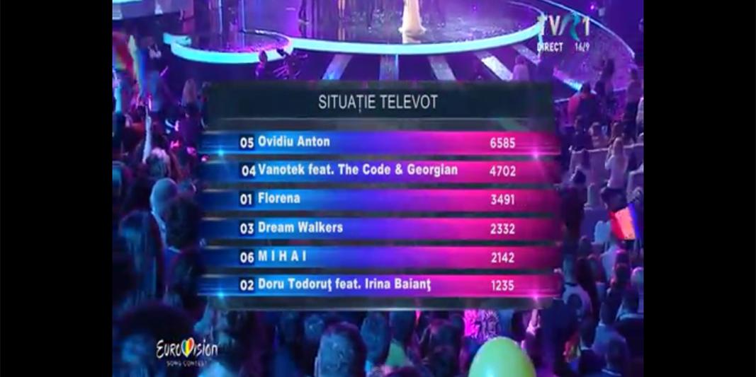Tragedia #Colectiv ar putea amplifica succesul României la Eurovision 2016?